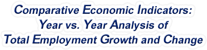 Vermont - Year vs. Year Analysis of Total Employment Growth and Change, 1969-2016