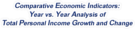 Vermont - Year vs. Year Analysis of Total Personal Income Growth and Change, 1969-2016