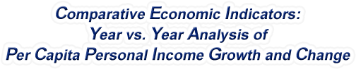 Vermont - Year vs. Year Analysis of Per Capita Personal Income Growth and Change, 1969-2016