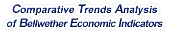 Vermont - Comparative Trends Analysis of Bellwether Economic Indicators, 1969-2017