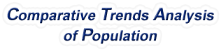 Vermont - Comparative Trends Analysis of Population, 1969-2016