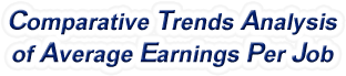 Vermont - Comparative Trends Analysis of Average Earnings Per Job, 1969-2016