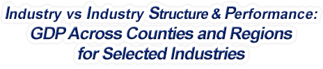 Vermont - Industry vs. Industry Structure & Performance: GDP Across Counties and Regions for Selected Industries