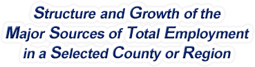 Vermont Structure & Growth of the Major Sources of Total Employment in a Selected County or Region